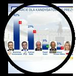 kampania_dublerow
